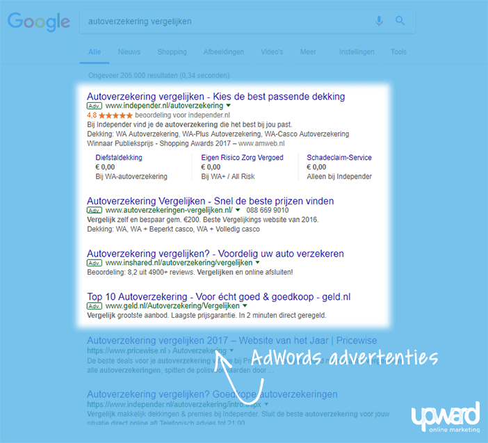 Google AdWords advertenties