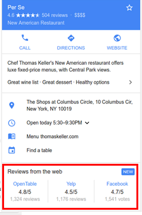 Reviews van andere sites in Google