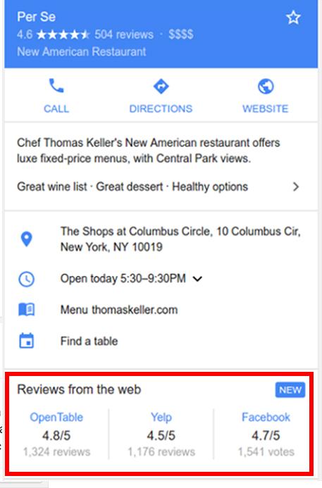 Reviews van andere sites in Google